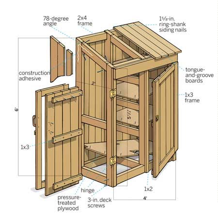 Building a Garden Tools Shed