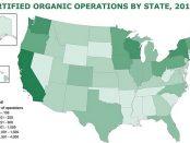 certified organic survey